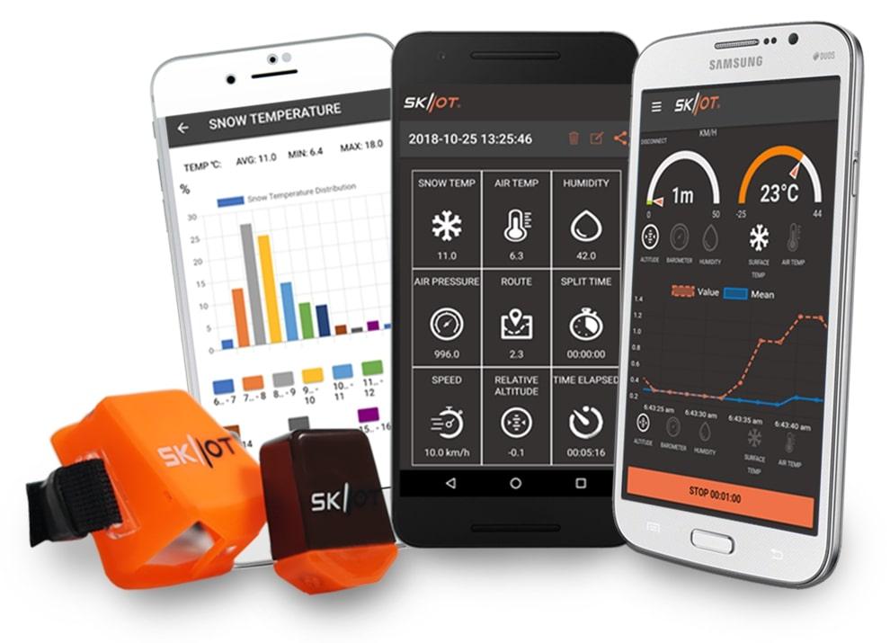 SKIIOT analyzer and device